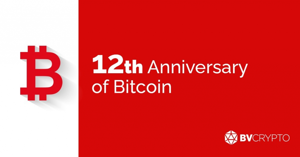 12th Anniversary of Bitcoin